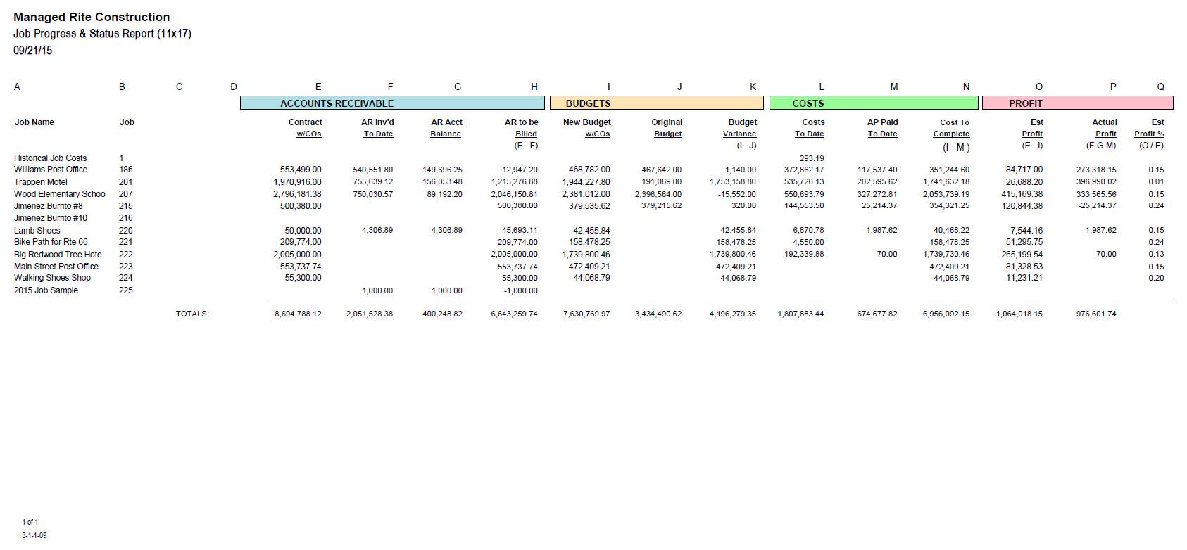 03-01-01-09 Job Progress & Status Report (11x17)