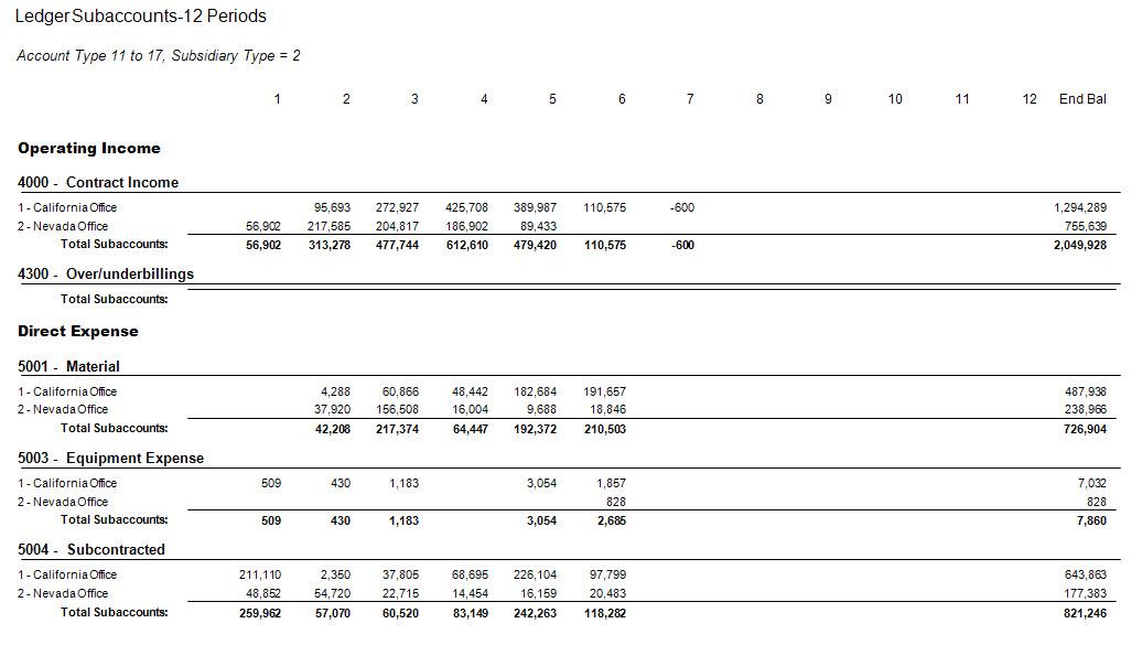 02-03-00-20 Ledger Subaccounts-12 Periods