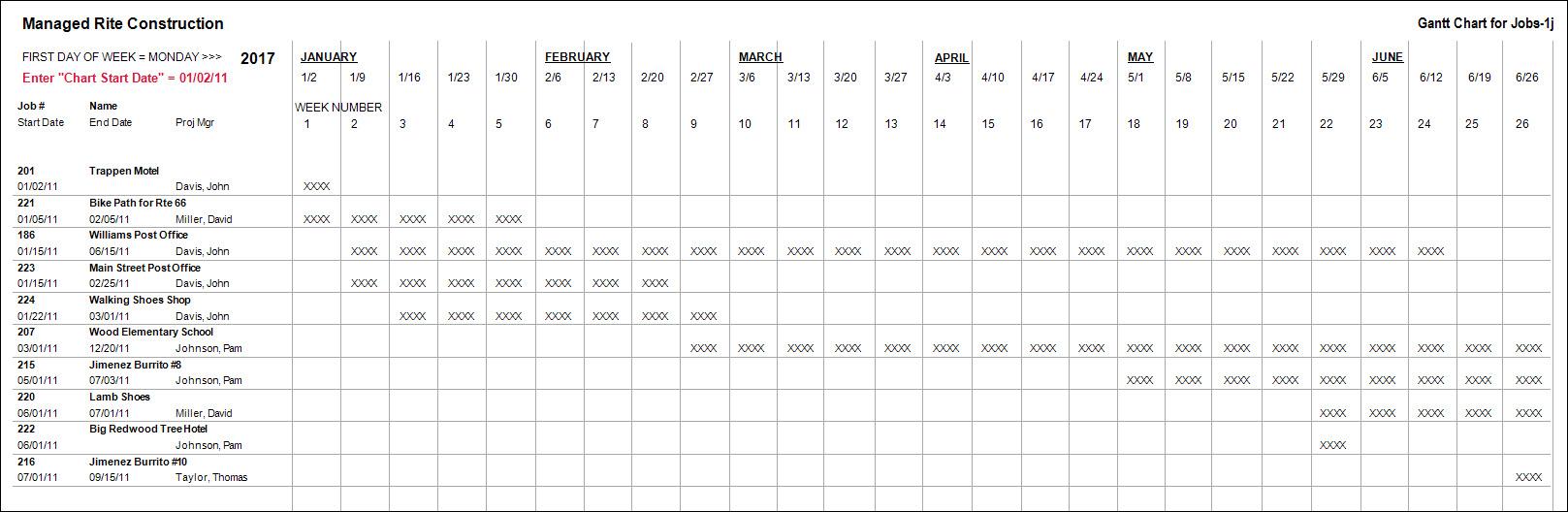 Gantt Chart-01